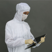 Introduction and application of anti-static clothing products-Fabric characteristics
